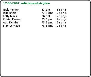 uitslagen 20079